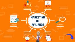 5 cualidades necesarias para el marketing de afiliados